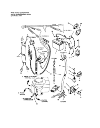 wiring diagram briggs motor new need help with briggs engine wiring briggs and stratton vanguard engine wiring diagram at Briggs Stratton Engine Wiring Diagram