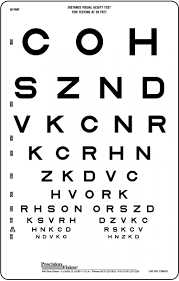 Eye Test C Chart Sloan Translucent Distance Vision Testing Chart