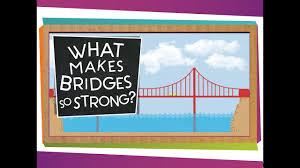 Fundamentals Of Bridge Design What Makes Bridges So Strong