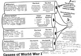 term causes of world war one short term causes of world war one