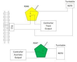 hornby forum r070 turntable simplified wiring diagrams