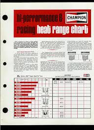 Champion Spark Plug Chart For Lawn Mowers 20 Punctual Champion Racing Spark Plug Heat Range Chart