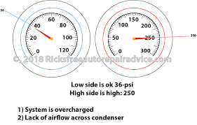 Ac Pressure Readings Ricks Free Auto Repair Advice Ricks