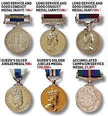 Un Medals Chart Whats That Medal For Britains Military Awards Explained