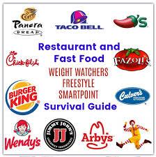 Texas Roadhouse Weight Watchers