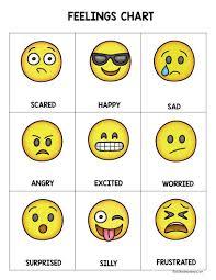 Feelings Chart Emoji Emoji Feeling Faces Feelings Recognition Feelings