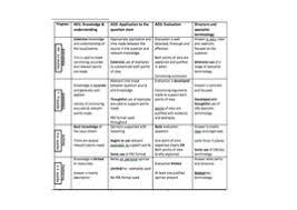 ks gcse citizenship essay marking grids humanities how to mark citizenship essay questions docx