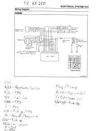 1979 kawasaki kz750 1983 wiring diagram wirdig kawasaki ninja 250 wiring diagram on kawasaki 250 1979 wiring diagram