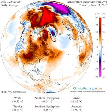 The North Pole Is An Insane 36 Degrees Warmer Than Normal As Winter ...