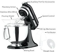 kitchenaid stand mixer replacement bowl the best stand mixers of a ing guide stand mixer diagram of parts and functions kitchenaid stand mixer bowl