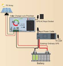 solar system wiring diagram pdf solar image wiring solar panel diagram pdf solar auto wiring diagram schematic on solar system wiring diagram pdf