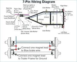 7 blade rv plug wire trailer diagram new wiring for pictures truck related post