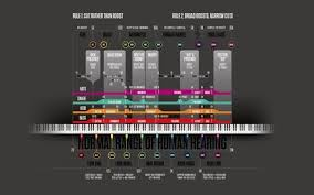 Dance Music Frequency Chart I Just Found This Awesome Frequency Spectrum Chart On