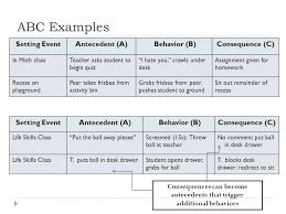 Abc Behaviour Chart Example Data Collection For Problem Behaviors Ppt Download