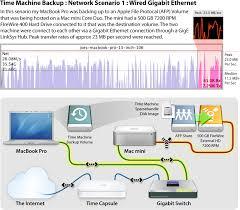 apple time capsule wiring diagram apple image apple time capsule wiring diagram apple auto wiring diagram on apple time capsule wiring diagram