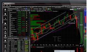 Organized Real Time Quotes Chart Stockspy Realtime Stock