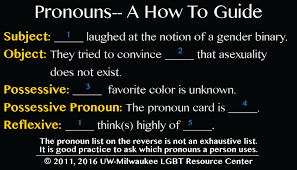 All Genders Chart Gender Pronouns Lgbt Resource Center