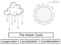 Small Picture Water Cycle Coloring Pages For Preschoolers Coloring Page