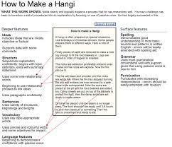 explain it lessons teach explanation essay example object description essay example