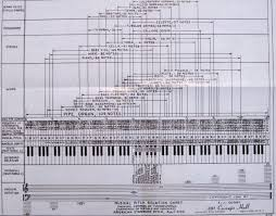 Inquisitive Musical Instrument Ranges Chart 2019