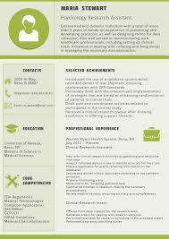 Effective Resume Formats Best What Are The Fabulous Effective Resume Formats Sample Resume Template