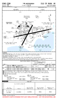 Charts Cloud Isle Of Man Egns Airport Airport Info