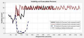 Carbon Monoxide Density Time Chart Download Scientific