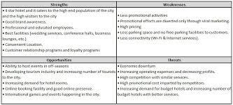 Vending Machine Business Swot Analysis Fascinating 48 SWOT Analysis Examples Of Real Businesses Demplates