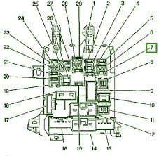 similiar 2003 tahoe fuse diagram keywords 2007 chevy tahoe 5 3 throttle position sensor likewise 2001 chevy · 2005 cadillac escalade fuse box