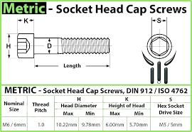 Hex Cap Screw Size Chart Torque Specs For Socket Head Cap Screws Torque Specs Can Am