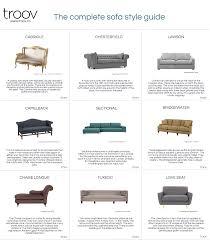fabulous sofa styles for gallery for sofa styles names names of sofas iasc 2016