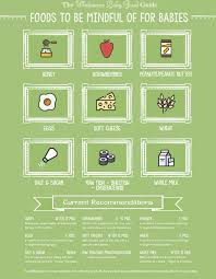 Forbidden Baby Foods Foods For Babies To Avoid During The