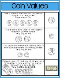 How To Absolutely Love Teaching Money Sum Math Fun