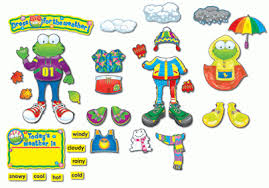 Frog Themed Behavior Chart Frog Classroom Theme Freshplans