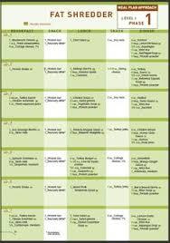 p90x meal plan spreadsheet