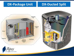 types of ac units. Interesting Types DXPackage Unit DXDucted Split  With Types Of Ac Units A