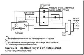 other automatic controls heating relays time delay relays hvac other automatic controls 0238