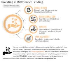 Bitconnect Bitcoin Volatility Software Are Litecoins A Good