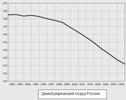 Курсовая работа Демографическая ситуация в России ru Население России на 1 января 2007 года составляло 142 2 млн чел по данным Росстата На 1 сентября 2007 года население России по данным Росстата