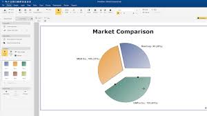 Software To Create Charts How To Create Charts Graphs With Smartdraw For Windows