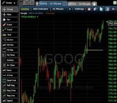 Free Stock Charting Websites Free Binary Options Charts Tradeopus Com