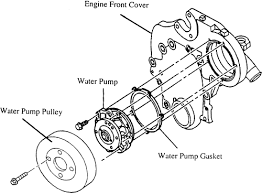 ford f250 how to replace water pump ford trucks remove the water pump s cover