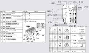 2001 dakota fuse diagram wiring diagram services \u2022 Chevy Fuse Panel Diagrams 2001 dodge ram 1500 interior fuse box diagram awesome 40 best 2001 rh amandangohoreavey com 2011 ford f 150 fuse diagram electrical fuse