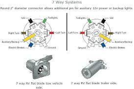 trailer wire harness diagram as well as wiring diagram diagram ford f150 trailer wiring harness diagram trailer wire harness diagram as well as wiring diagram diagram trailer 2005 ford f150 trailer wiring