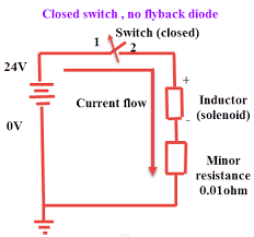 wheeling diode or flyback diode circuit working and its functions closed switch no flyback diode