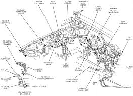 repair guides wiring harness and component locations wiring G Body Wiring Harness 8 relay, sensor, harness connector and wiring locations ab body models (continued) g body ls swap wiring harness
