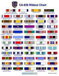 Af Medals And Ribbons Chart 78 Credible Mcjrotc Ribbon Rack Builder