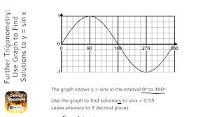 Further Trigonometry Use Graph To Find Solutions To Y Sin X Grade 9 Gcse Maths Revision