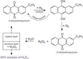 equations ilrating the manufacture of hydrogen peroxide using 2 ethylanthraquinone