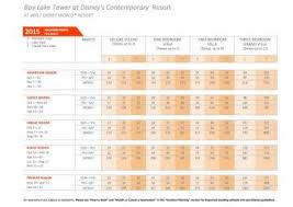 Disneyland Dvc Point Chart 2015 Dvc Point Charts Released For Bay Lake Tower Villas